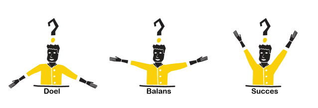 doel-balans_succes-geel