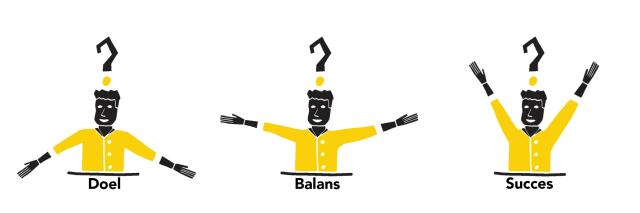 Doel-Balans_Succes Geel